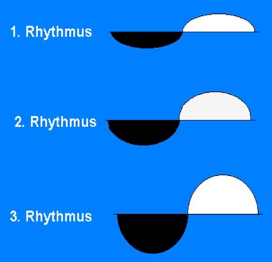 Dreierrhythmus