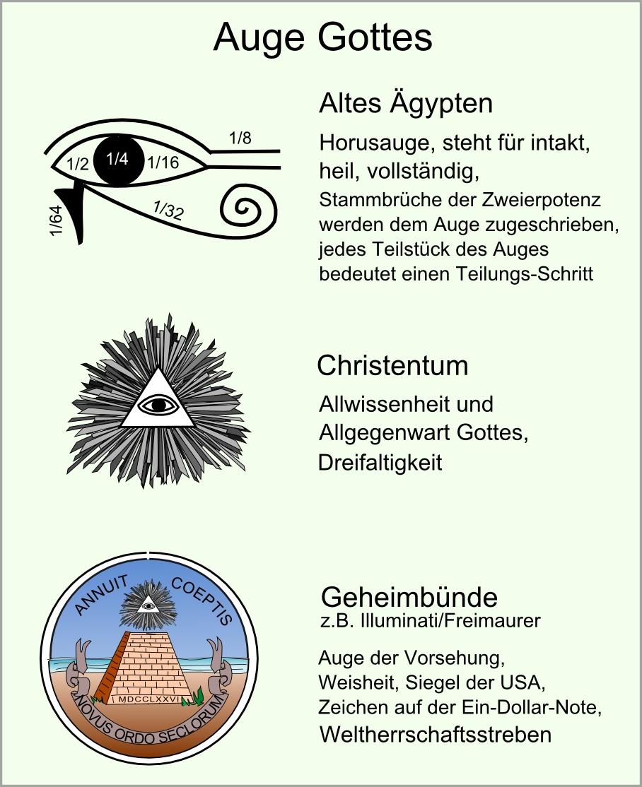 Auge Gottes abb91