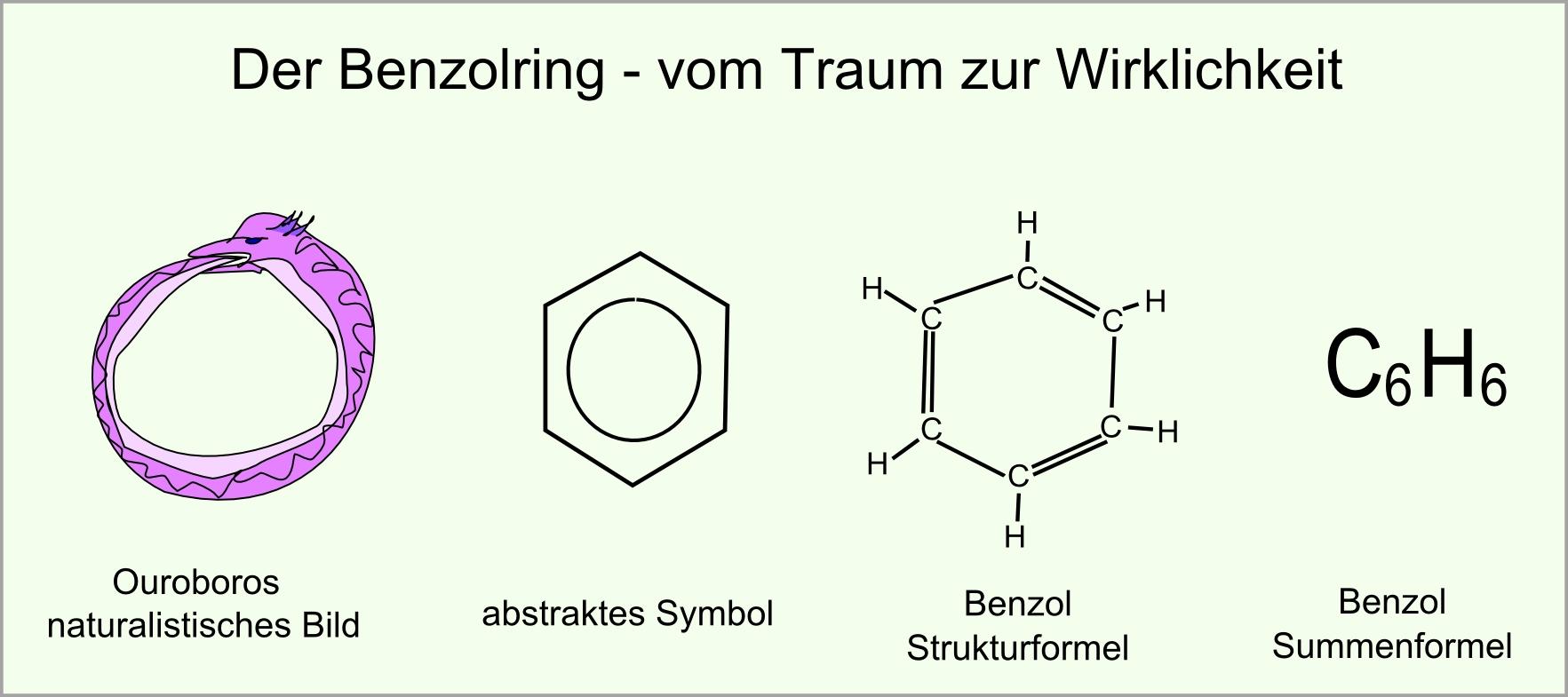 Benzolring abb05