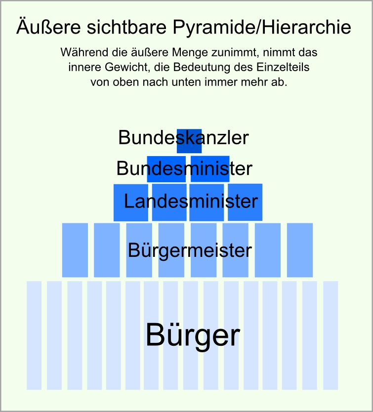 Massepyramide abb12