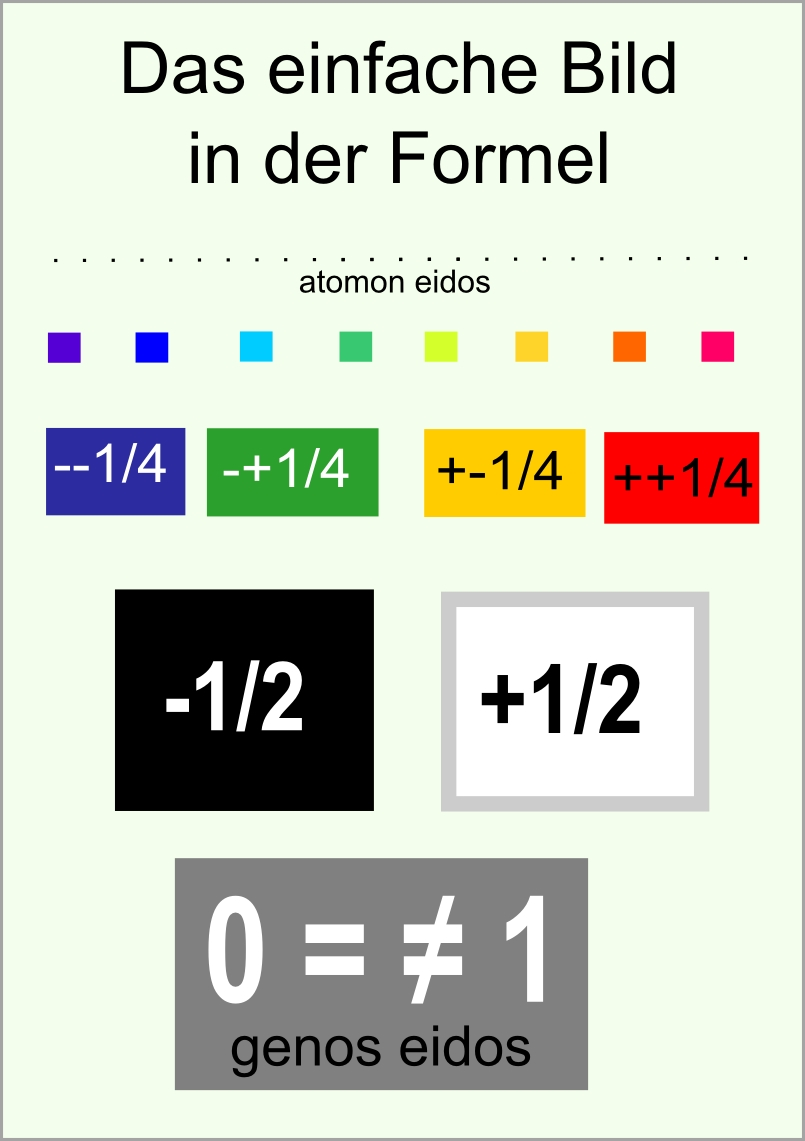 das einfache Bild in der Formel abb21